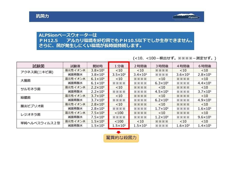 %e3%82%a2%e3%83%ab%e3%83%94%e3%82%b8%e3%83%a7%e3%83%b3%e6%89%8b%e8%8d%92%e3%82%8c%e4%bd%bf%e7%94%a8%e4%be%8b2