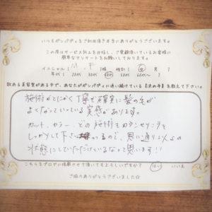 決め手アンケート201